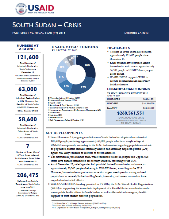 South Sudan Crisis Fact Sheet #25 February 7, 2014