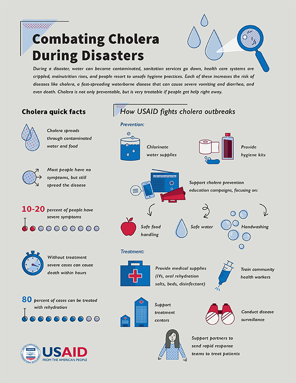 Combating Cholera During Disasters