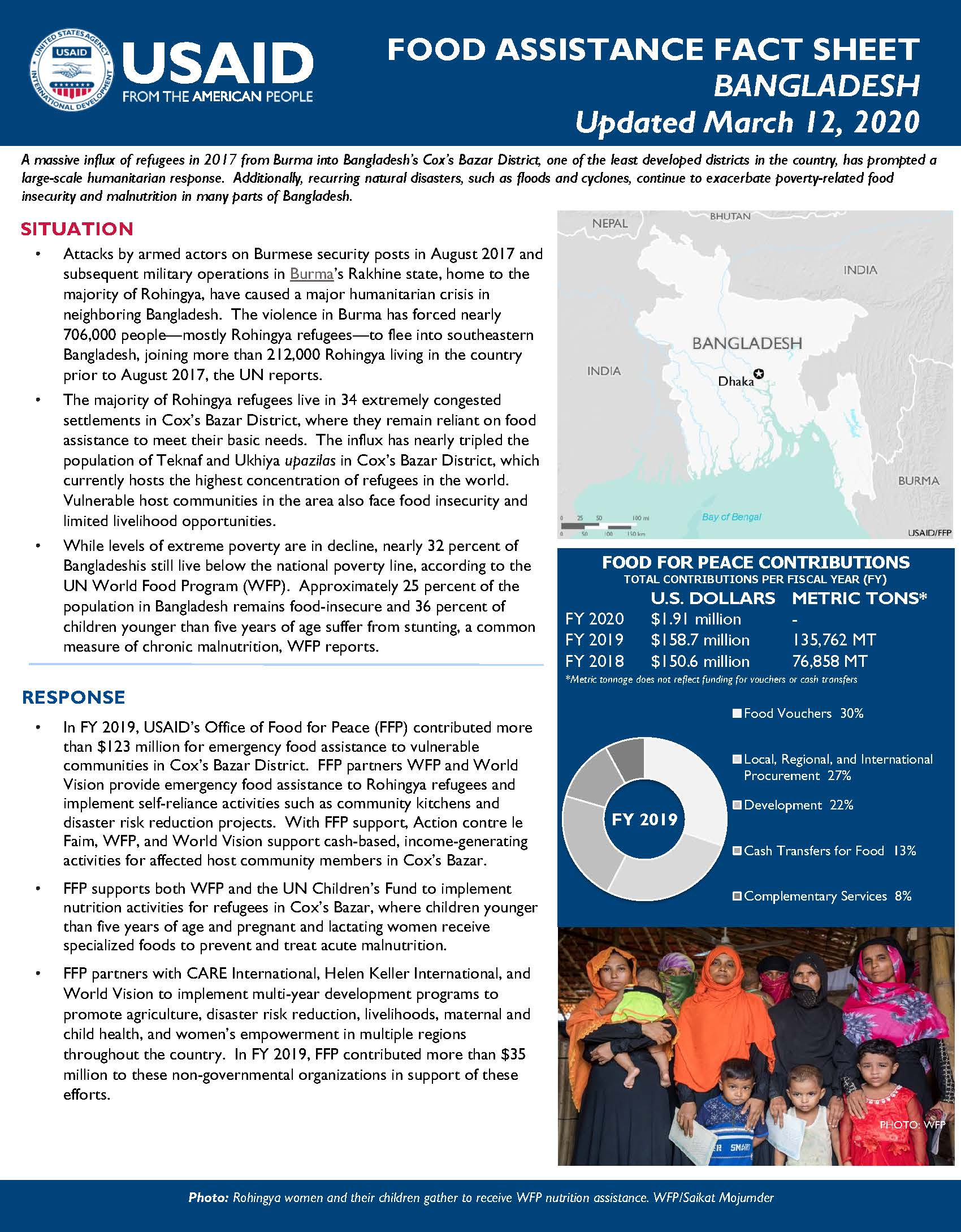 Food Assistance Fact Sheet - Bangladesh