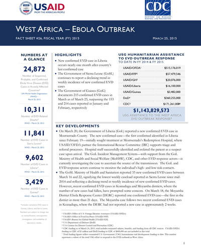 West Africa Ebola Outbreak Fact Sheet #27 (FY 15)
