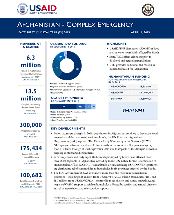 Afghanistan Complex Emergency Fact Sheet #2 - 04-11-2019