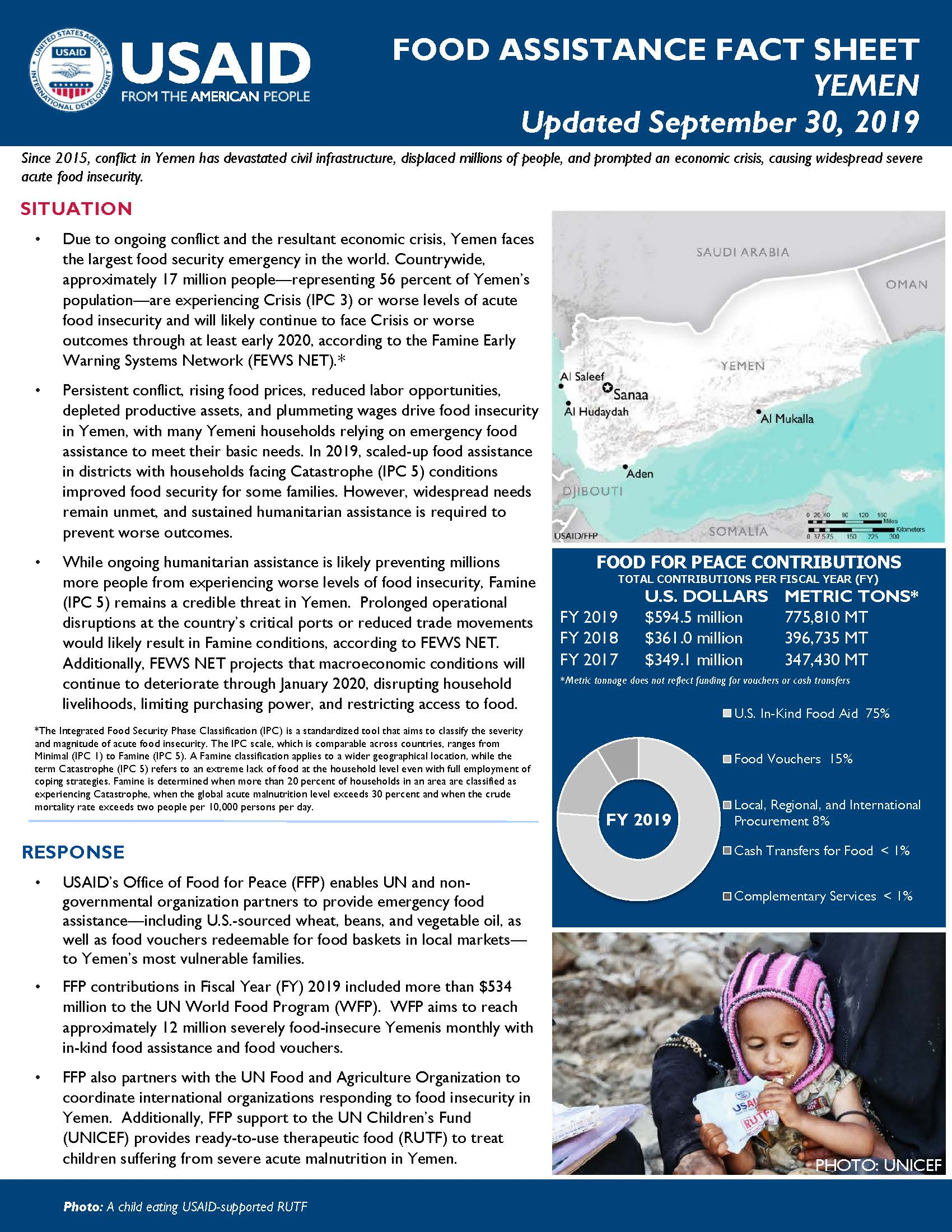 Food Assistance Fact Sheet - Yemen