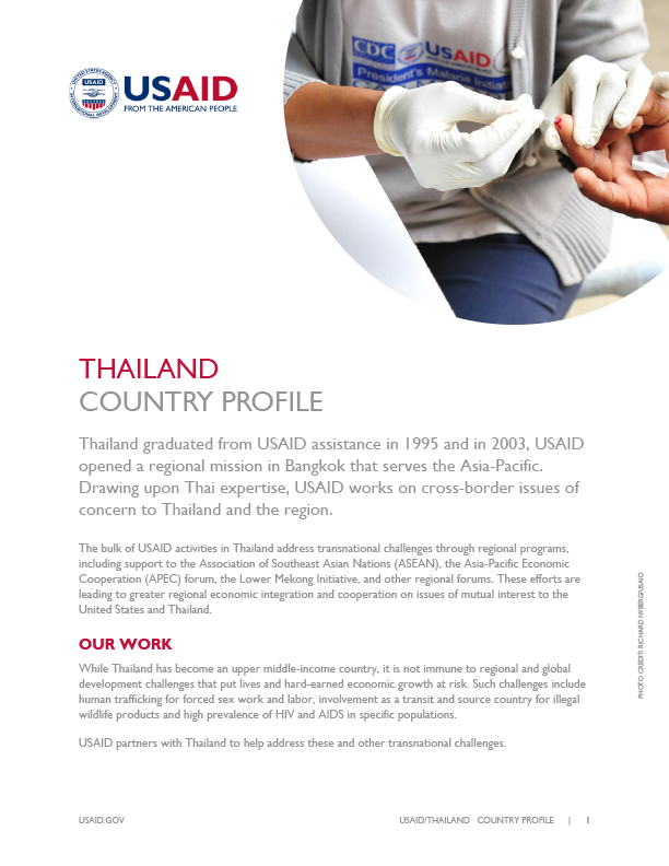 Thailand Country Profile