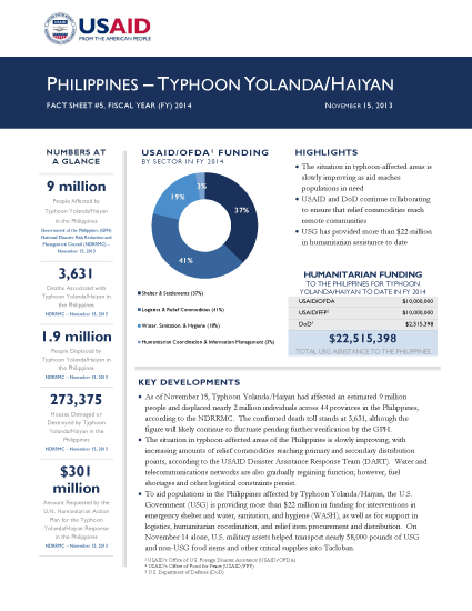 Typhoon Haiyan / Yolanda Fact Sheet #5 - 11/15/2013