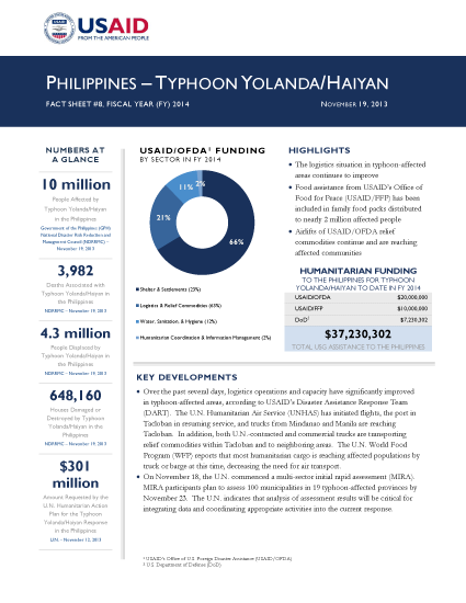 Typhoon Haiyan / Yolanda Fact Sheet #8 - 11/19/2013 (Click to view PDF)