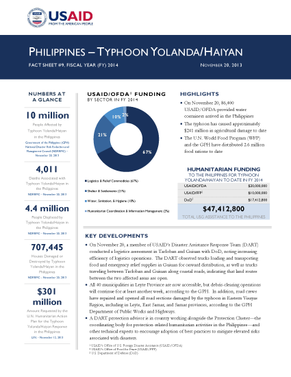 Typhoon Haiyan / Yolanda Fact Sheet #9 - 11/20/2013 (Click to view PDF)