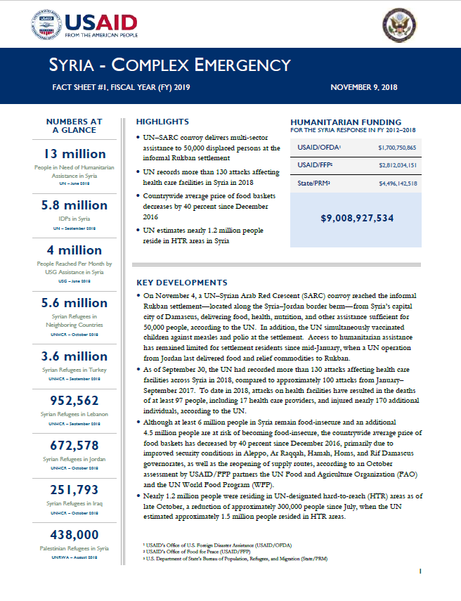 Syria Complex Emergency - Fact Sheet #1 FY19