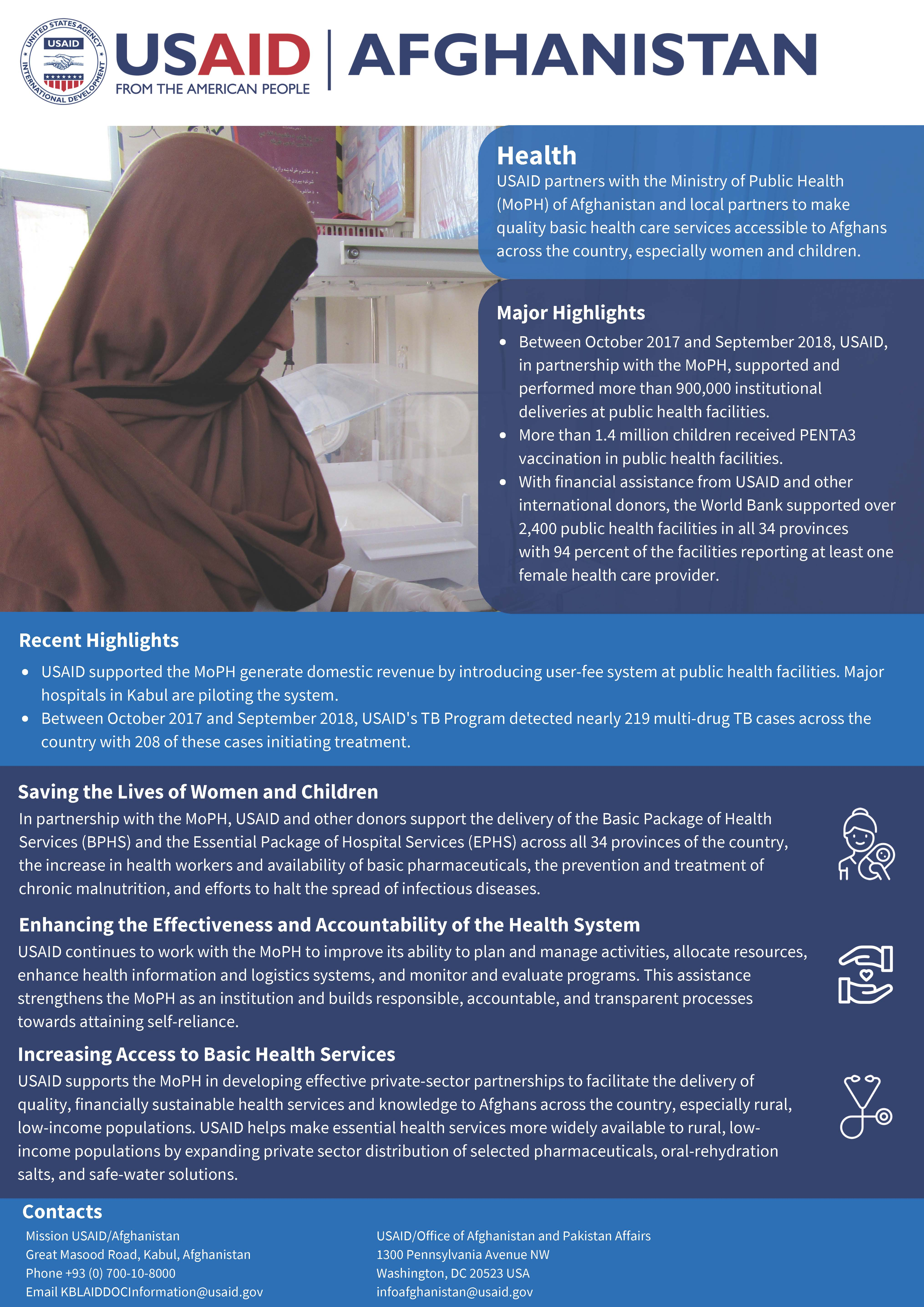 USAID Afghanistan Health Fact Sheet