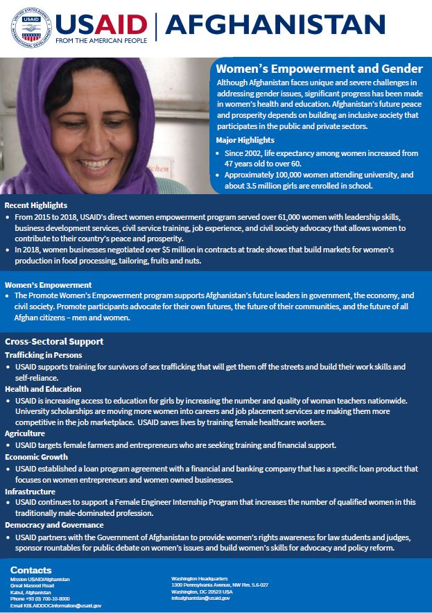 USAID Afghanistan Women's Empowerment and Gender Fact Sheet