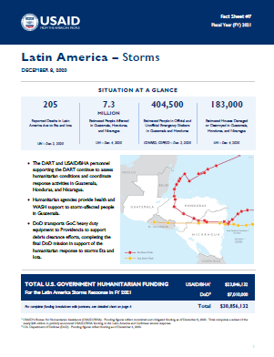 2020_12_08 USAID-BHA Latin America Storms Fact Sheet #7