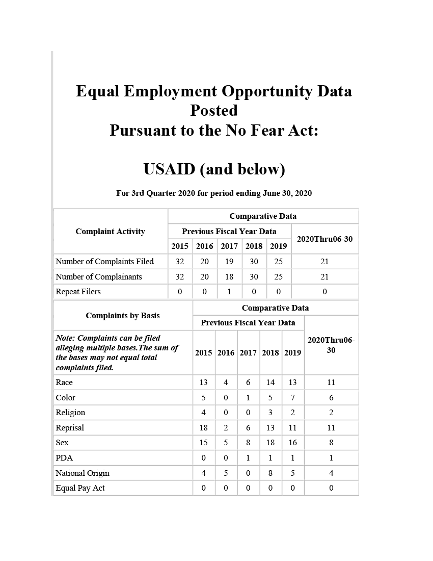 USAID No FEAR Act 3rd Quarter 2020 Report (updated 8/3/2020)
