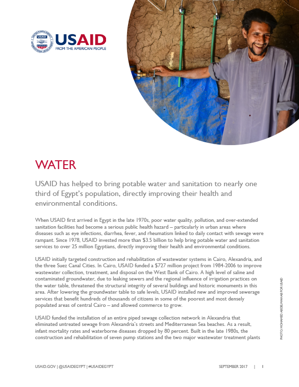 USAID/Egypt's current activities in the Water sector.