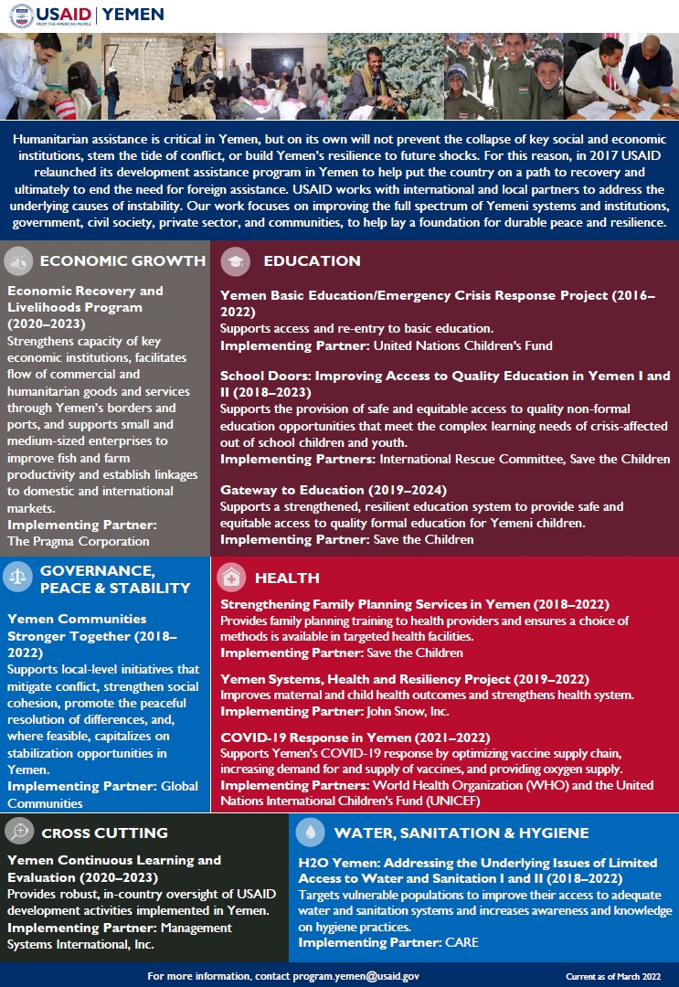 USAID Yemen Activities at a Glance