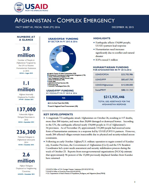 Afghanistan Complex Emergency Fact Sheet #1 - 12-18-15