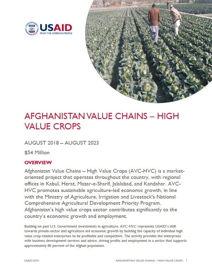 Afghanistan Value Chains – High Value Crops