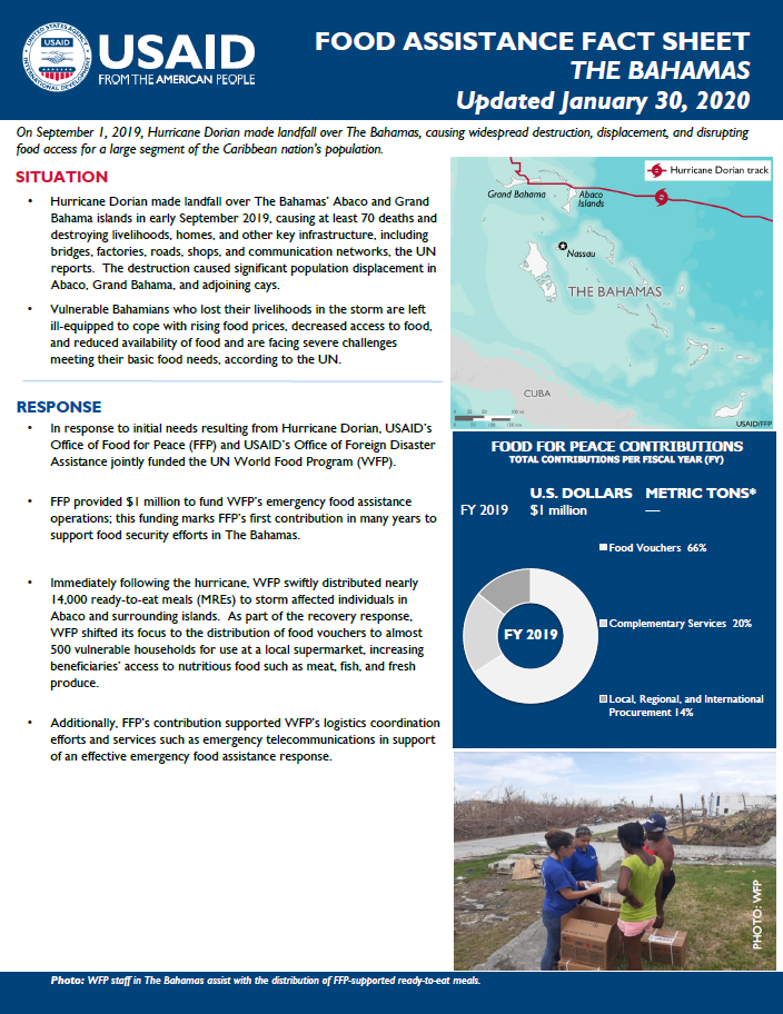 Food Assistance Fact Sheet - The Bahamas