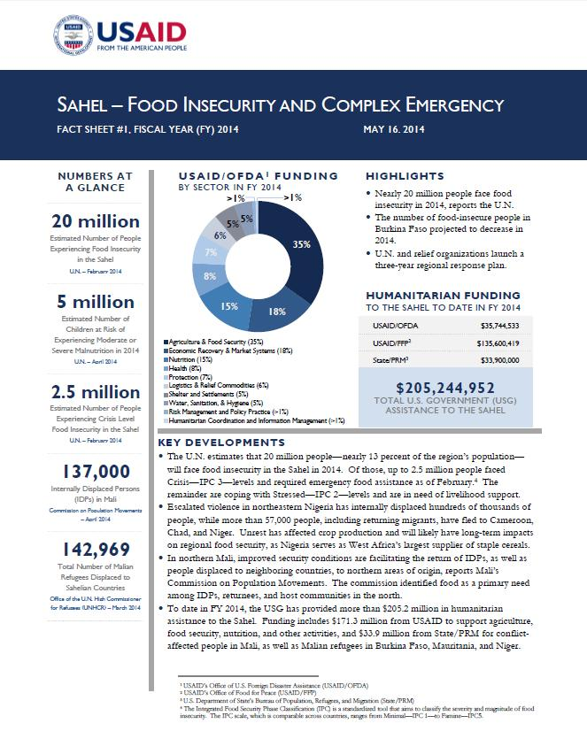 USAID-DCHA Sahel Food Insecurity and Complex Emergency Fact Sheet