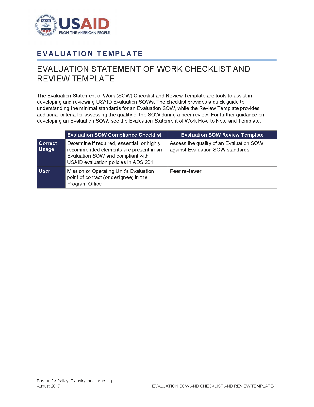 Usaid evaluation report checklist us agency for international usaid evaluation report checklist thecheapjerseys Choice Image