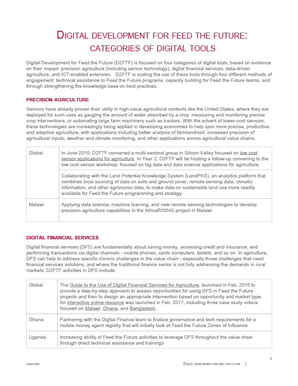 Digital Development for Feed The Future: Categories of Digital Tools