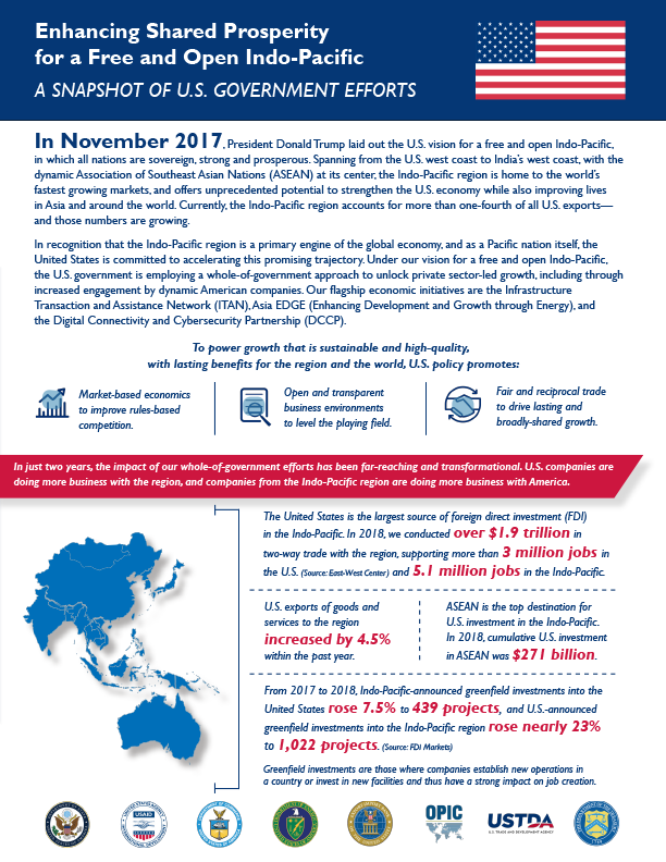 Enhancing Shared Prosperity for a Free and Open Indo-Pacific - Click to download PDF