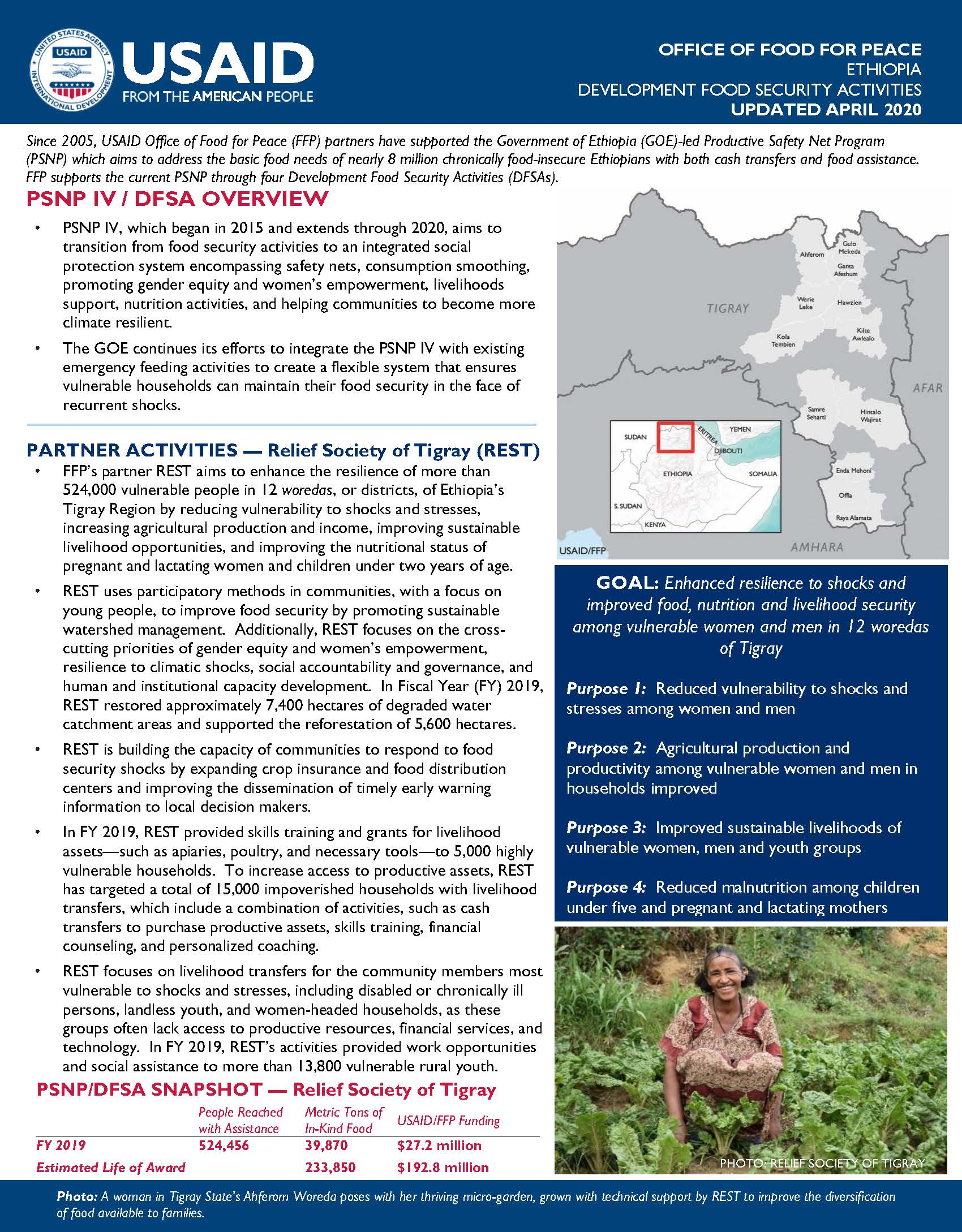 FY 2019 Ethiopia DFSA Fact Sheet - Relief Society of Tigray