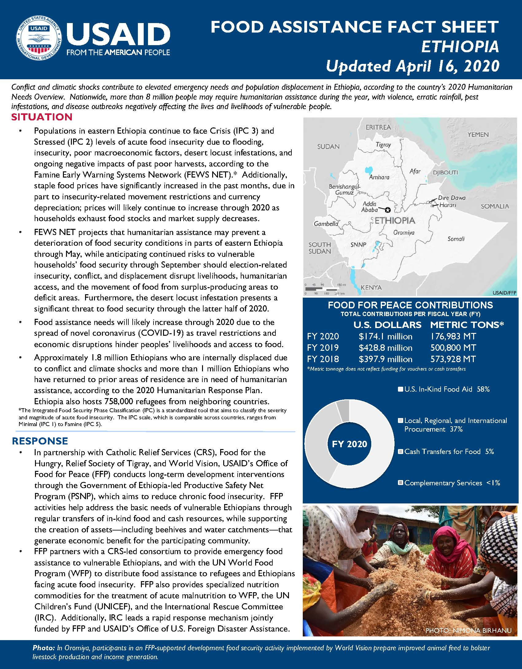 Food Assistance Fact Sheet - Ethiopia