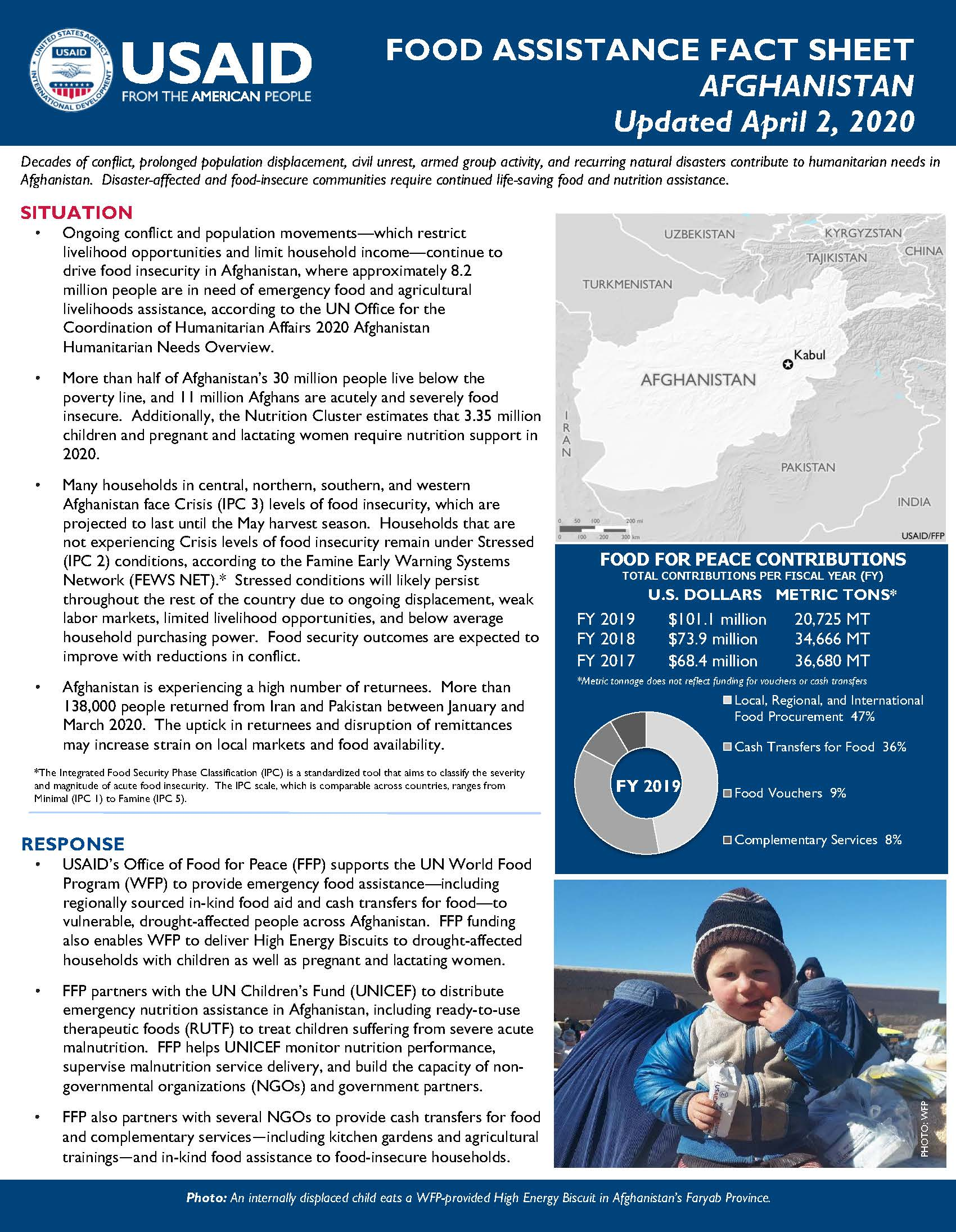 Food Assistance Fact Sheet - Afghanistan