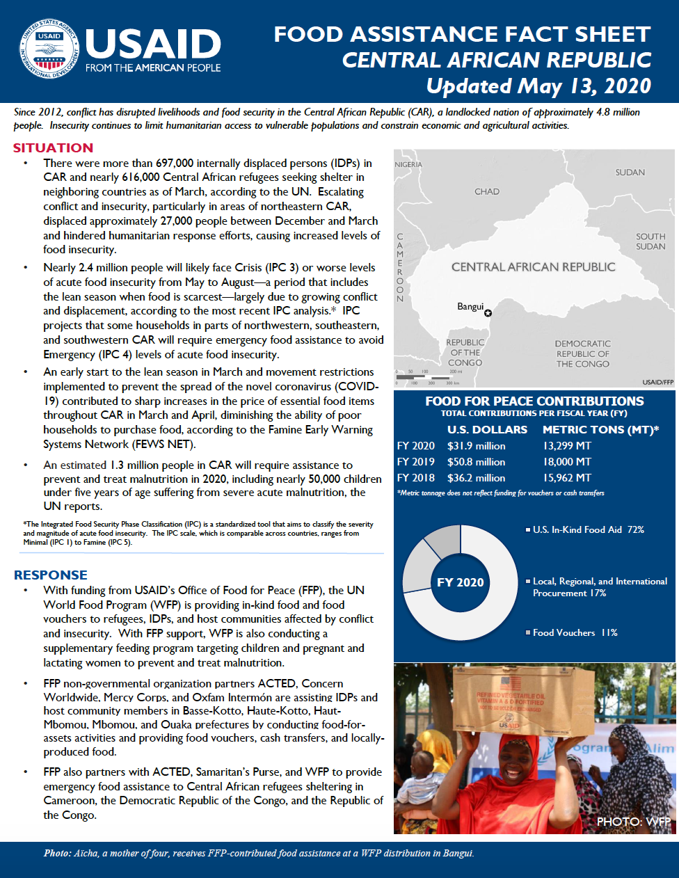 Food Assistance Fact Sheet - Central African Republic