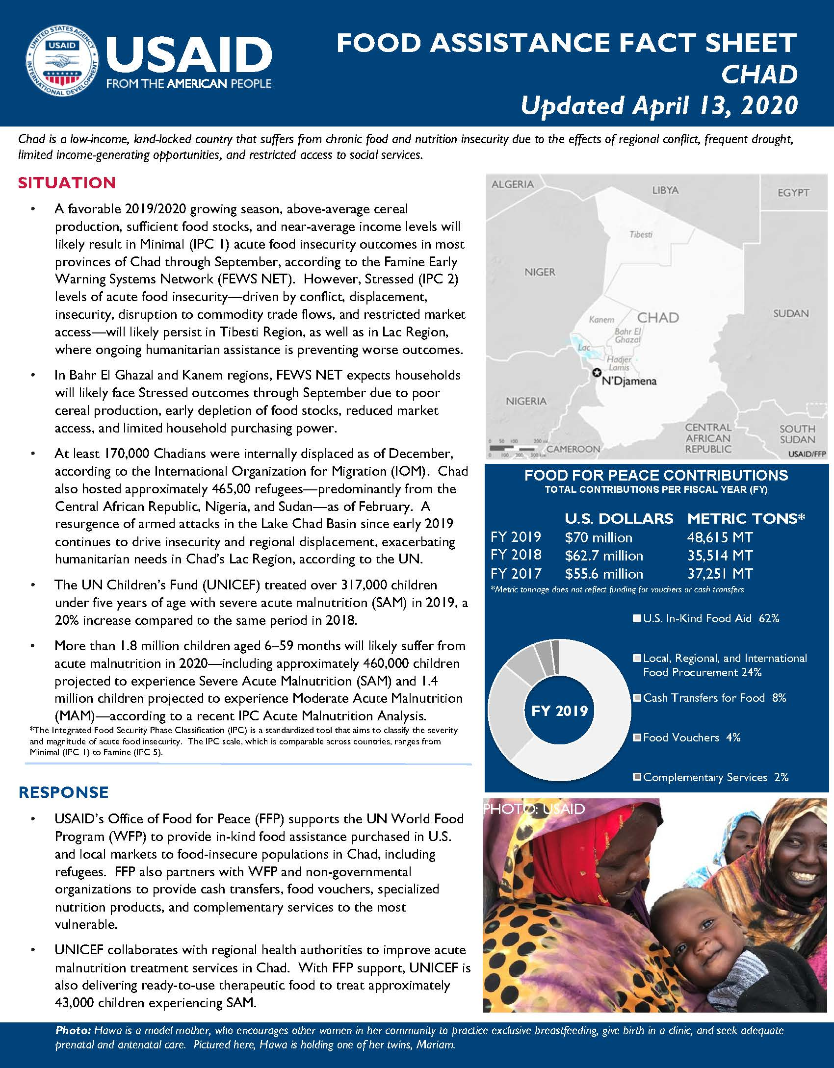 Food Assistance Fact Sheet - Chad