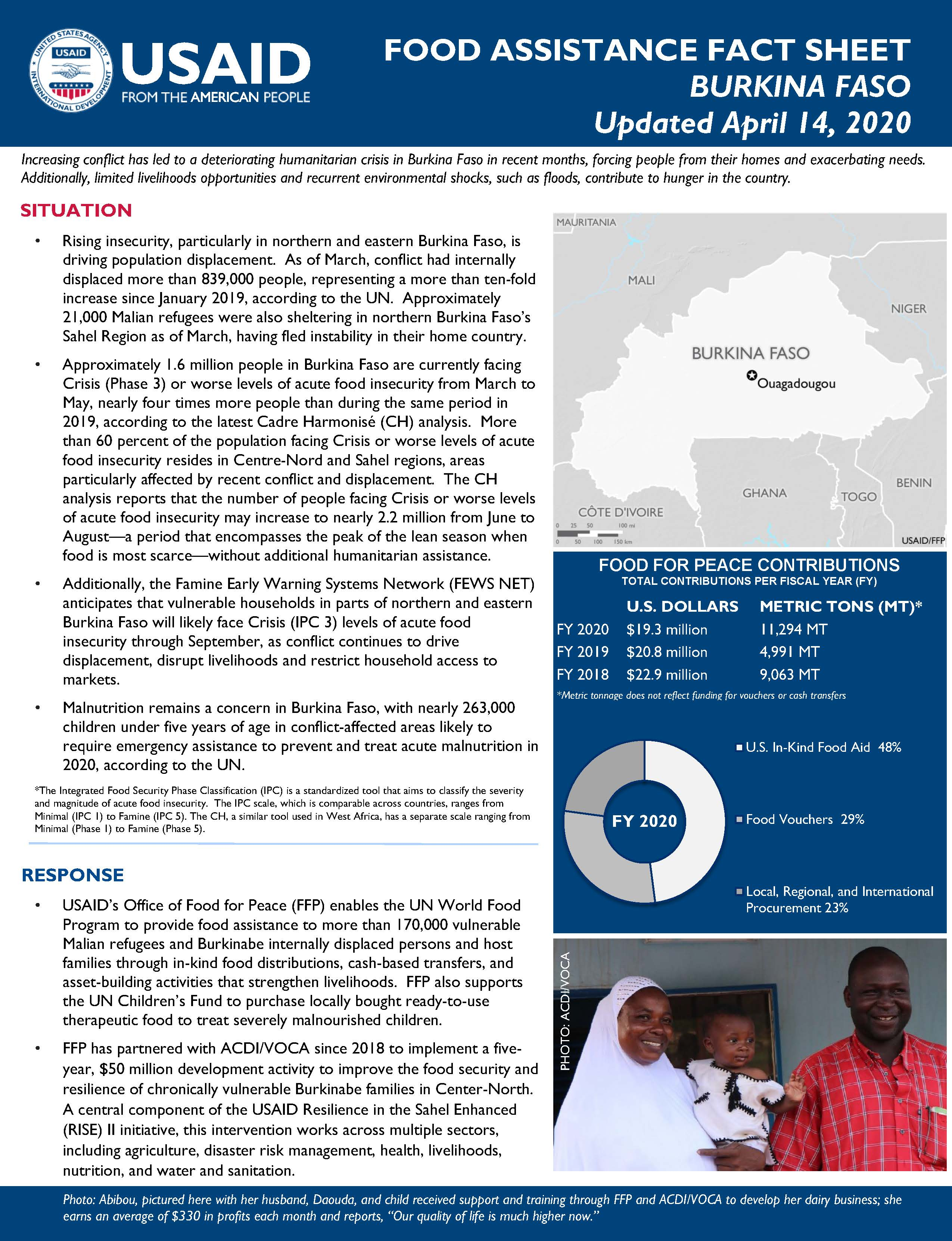 Food Assistance Fact Sheet - Burkina Faso