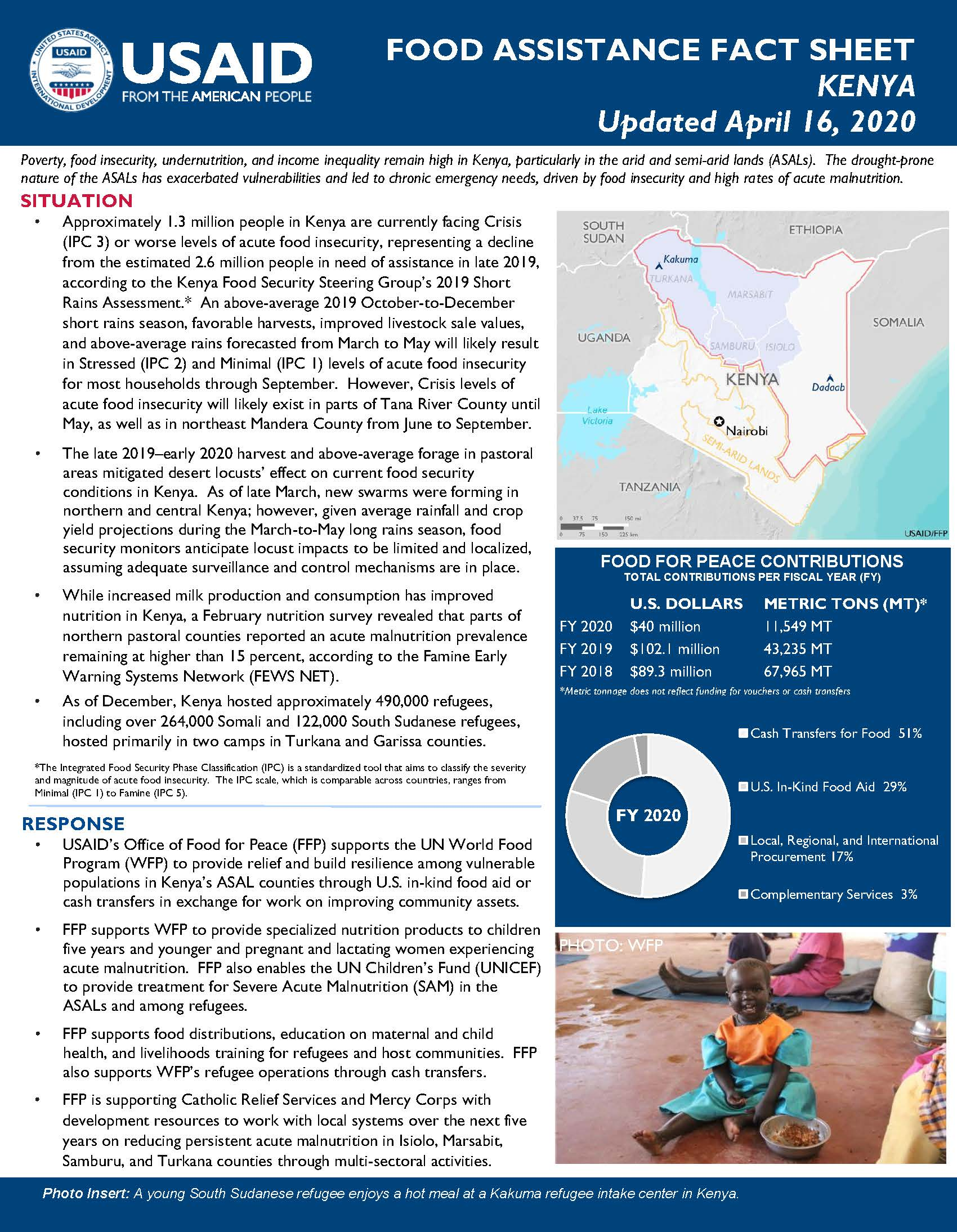 Food Assistance Fact Sheet - Kenya