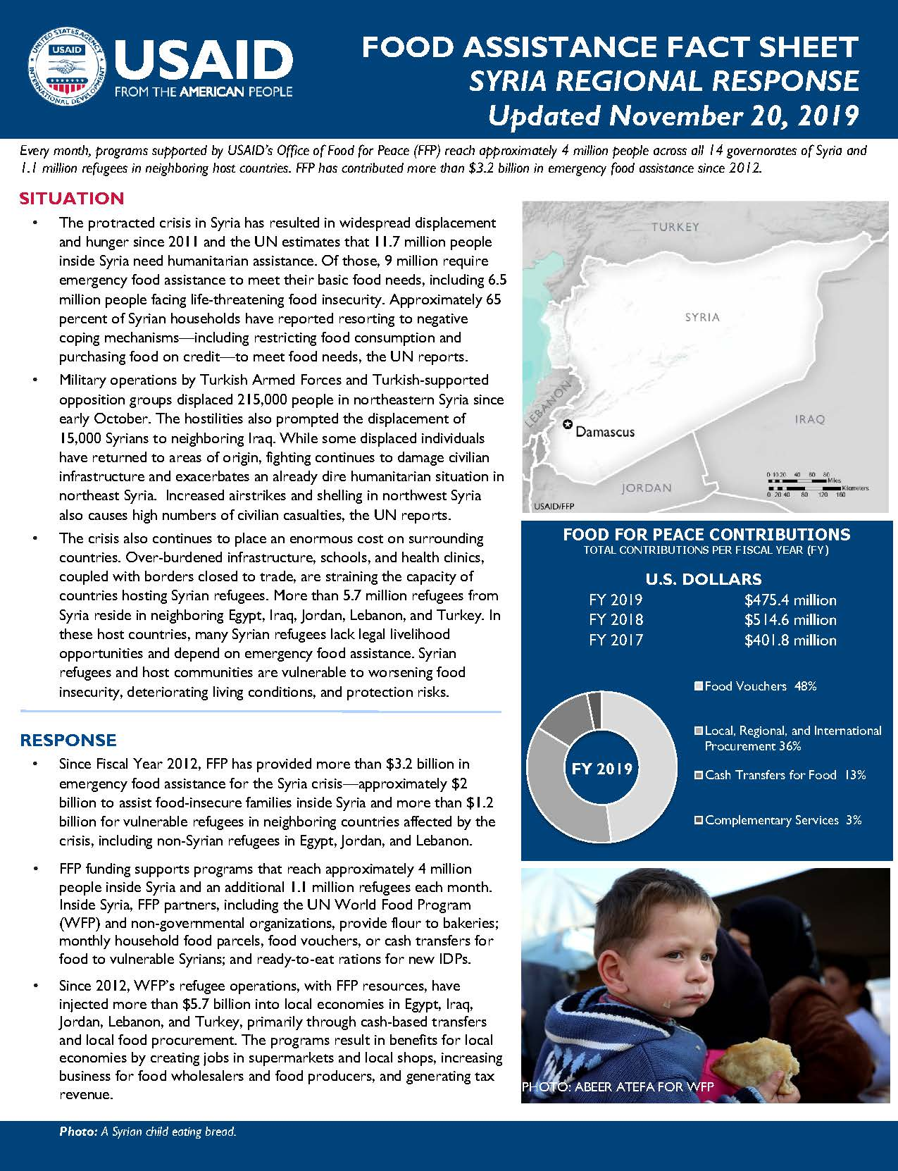 Food Assistance Fact Sheet - Syria