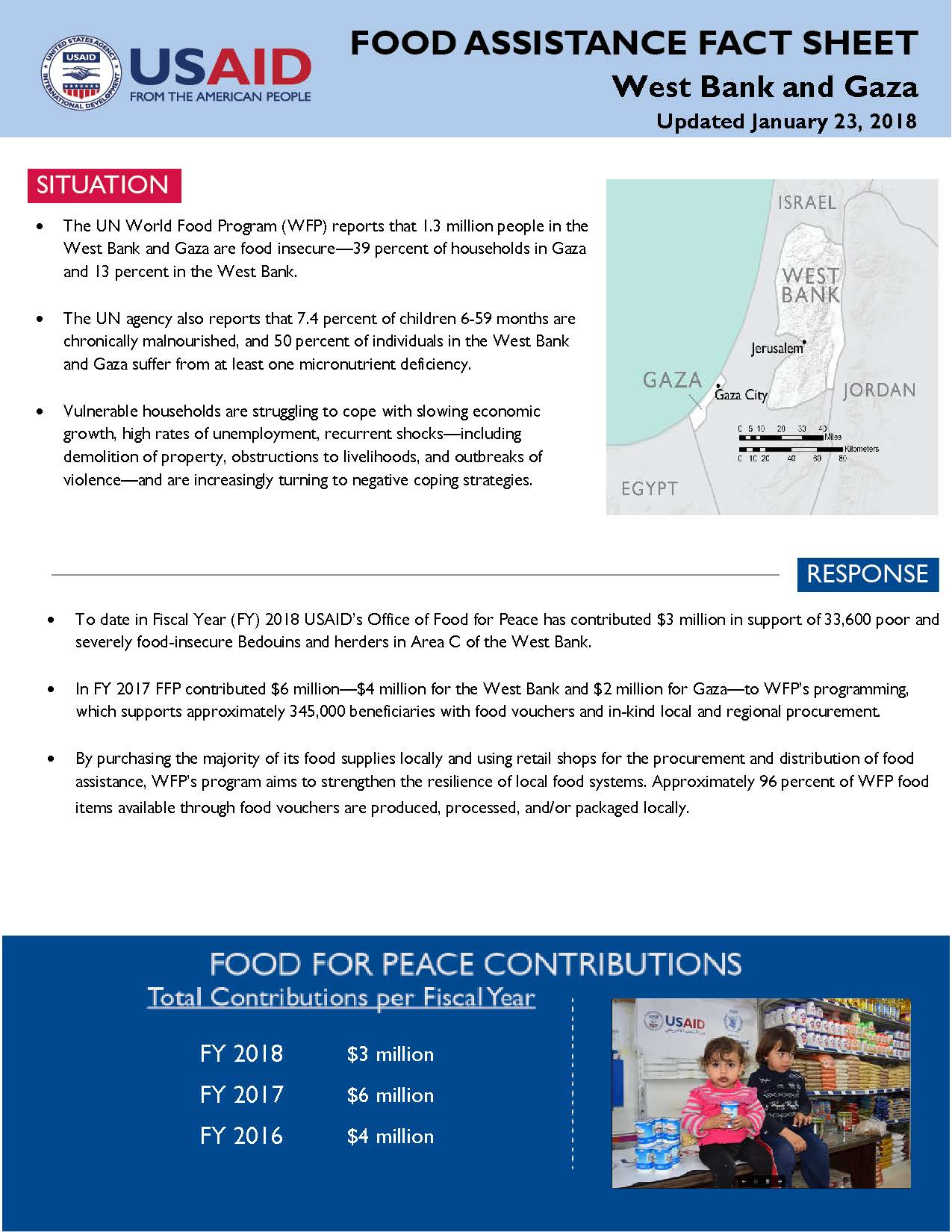 Food Assistance Fact Sheet - West Bank and Gaza