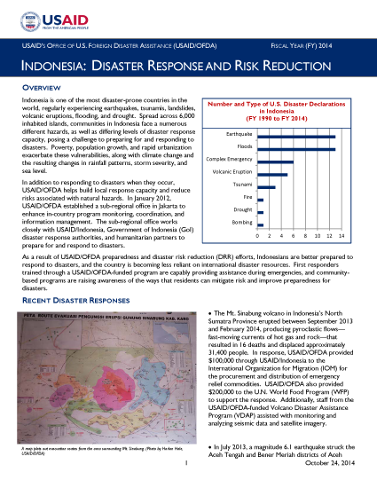 Fact Sheet: Indonesia Disaster Response and Risk Reduction