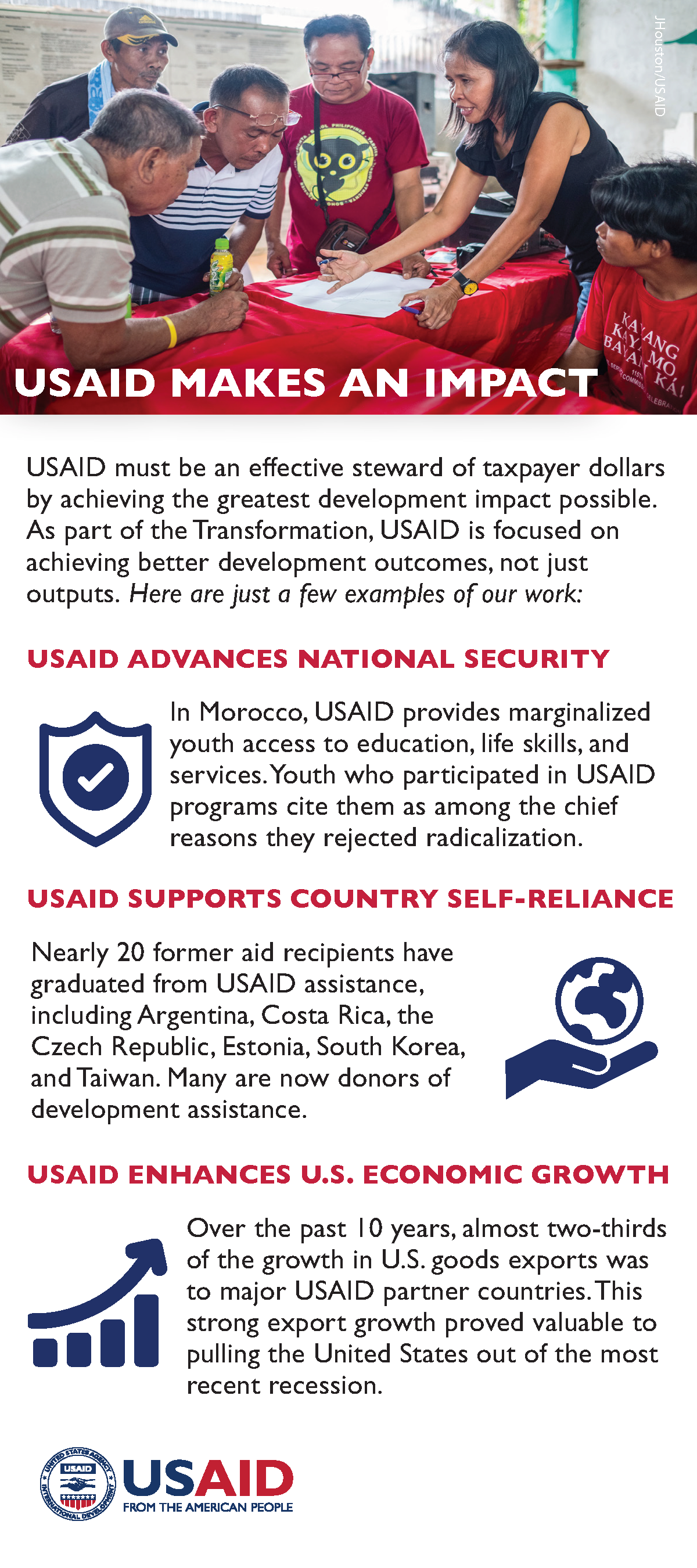 USAID Makes an Impact Palm Card