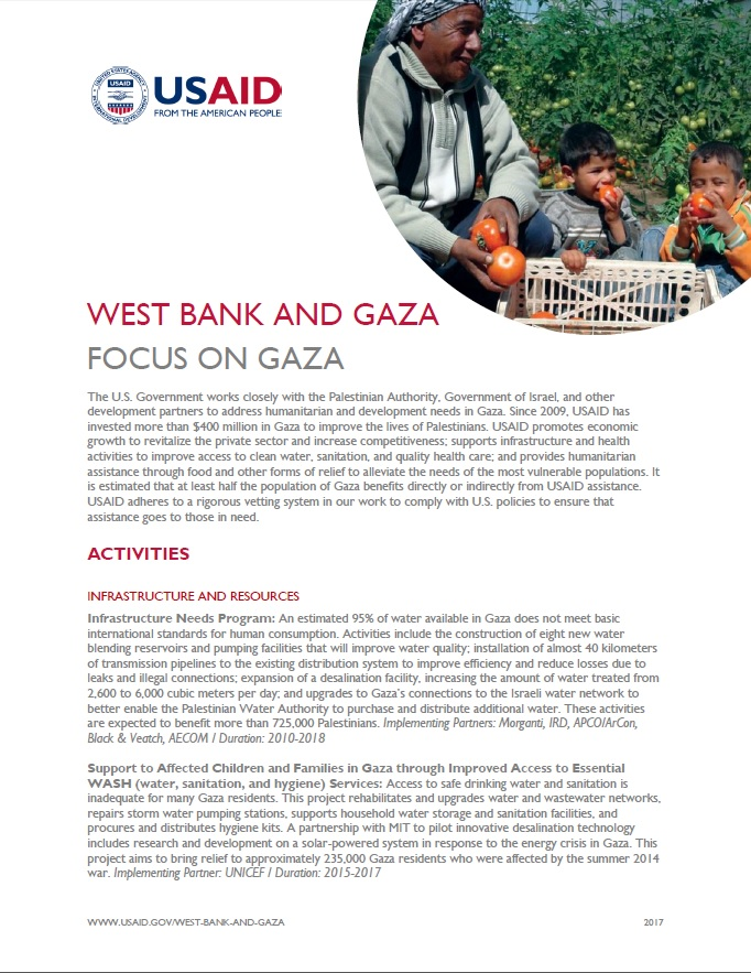 Gaza Fact Sheet