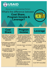 Infographic: What's the difference between Cost Share, Program Income and Leverage?