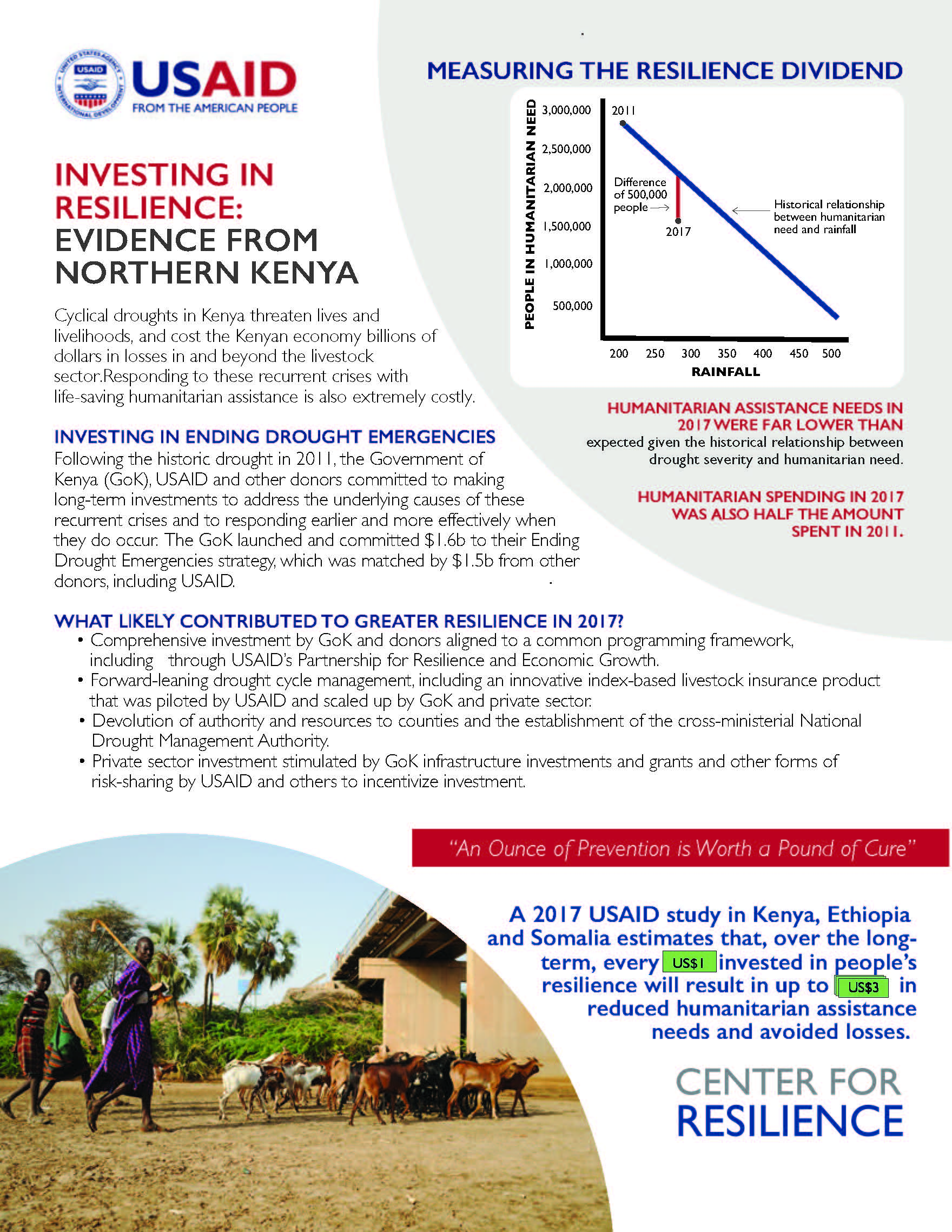 The Investing in Resilience: Evidence from Northern Kenya fact sheet