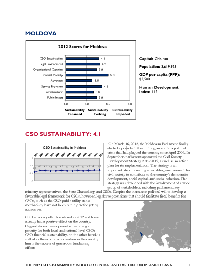 Moldova - 2012 CSO Sustainability Index