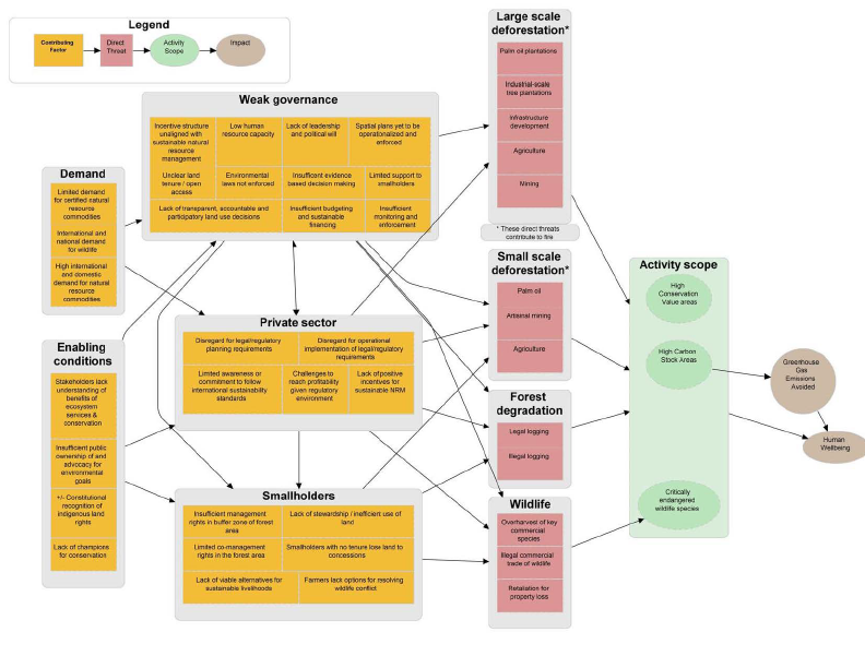 RFP 72049720R00002 Attachment 1 - Situation Model