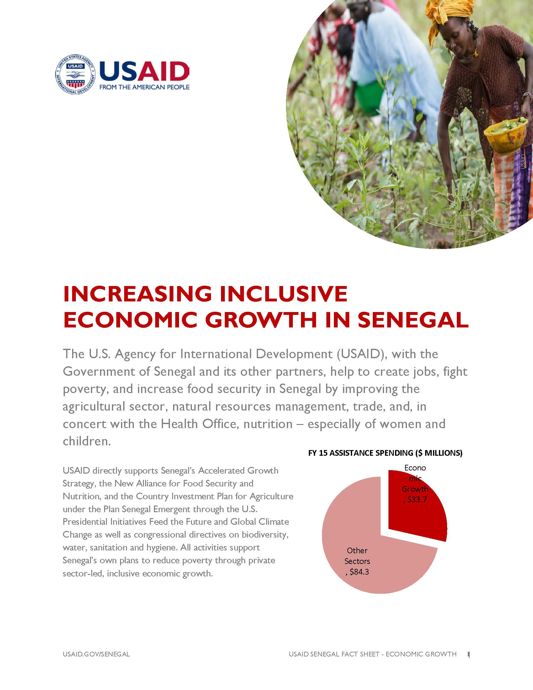 Increasing Inclusive Economic Growth in Senegal