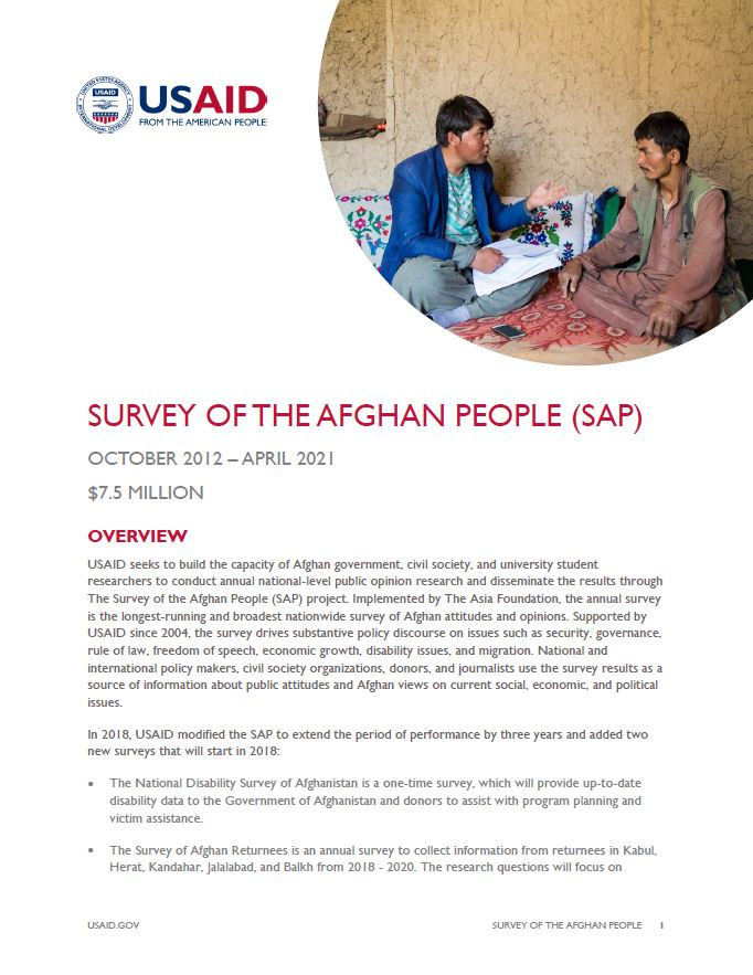 Survey of the Afghan People