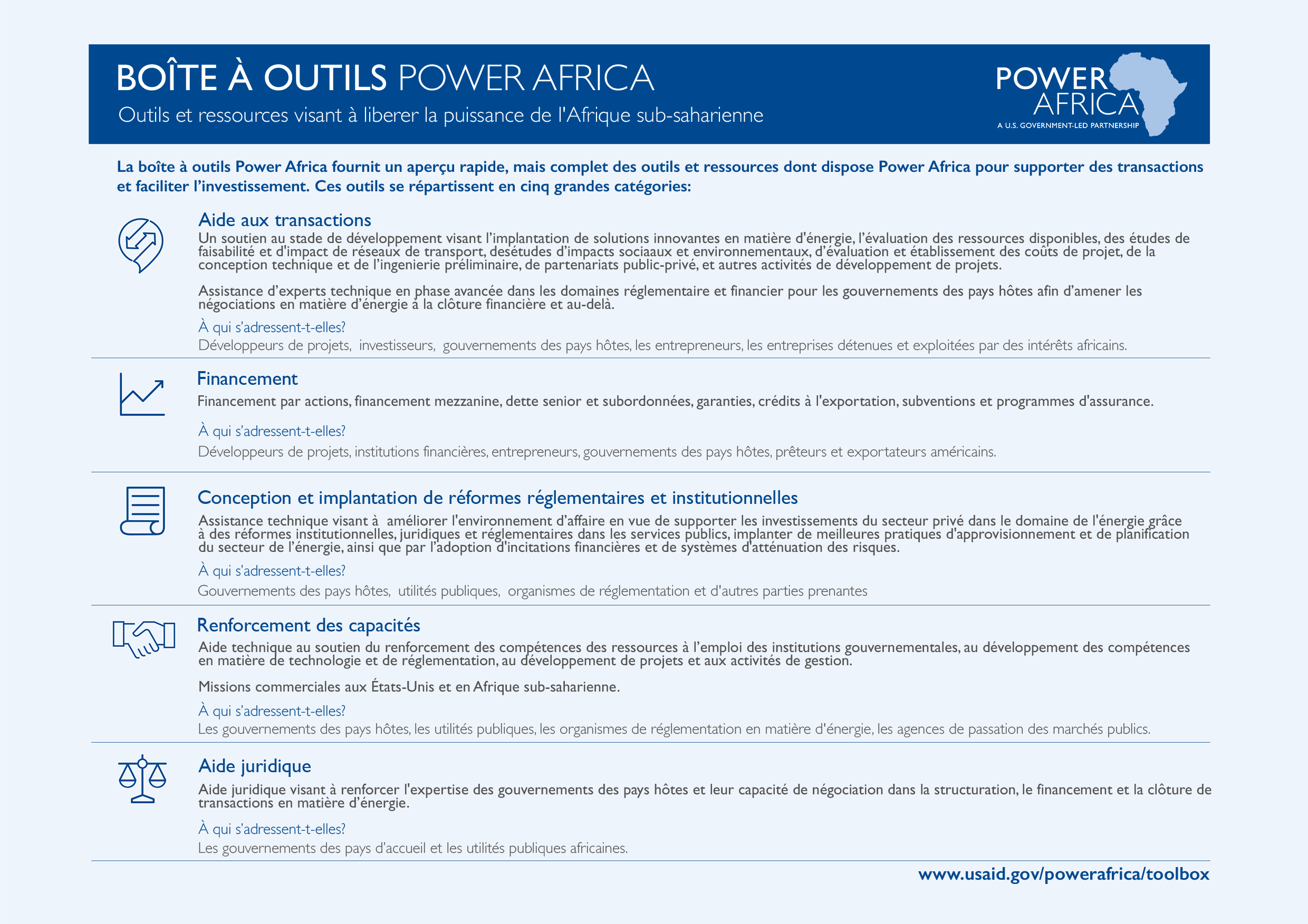 Power Africa Toolbox French