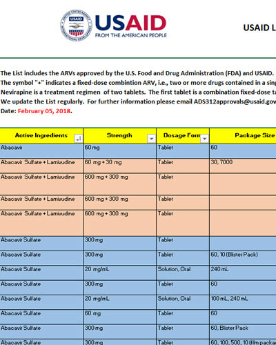 USAID List of Approved Antiretrovirals (ARVs)