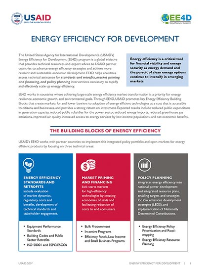 Fact Sheet: Energy Efficiency for Development