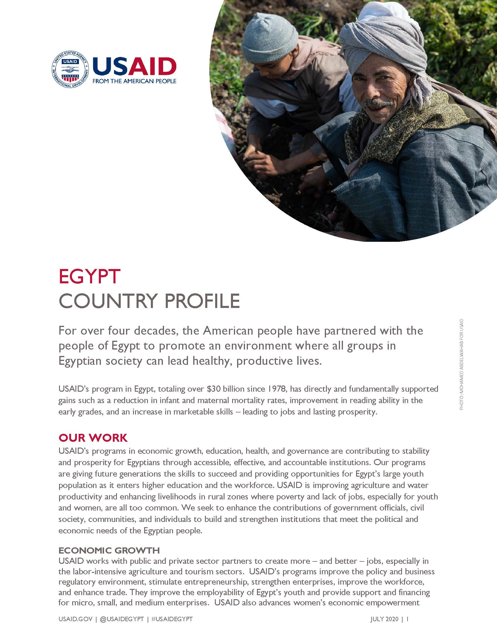 USAID/Egypt Fact Sheet: Country Profile