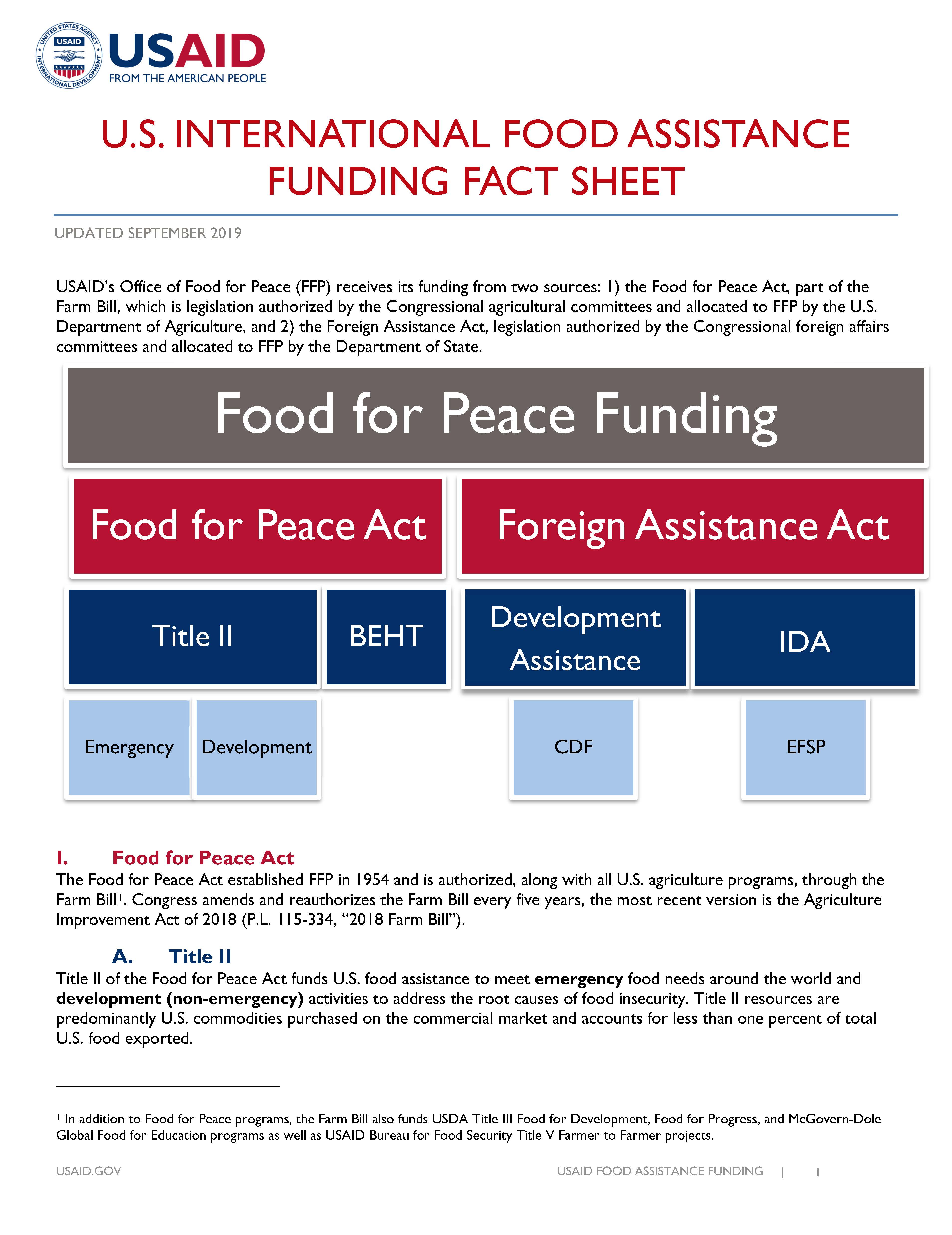 Food for Peace Funding Overview