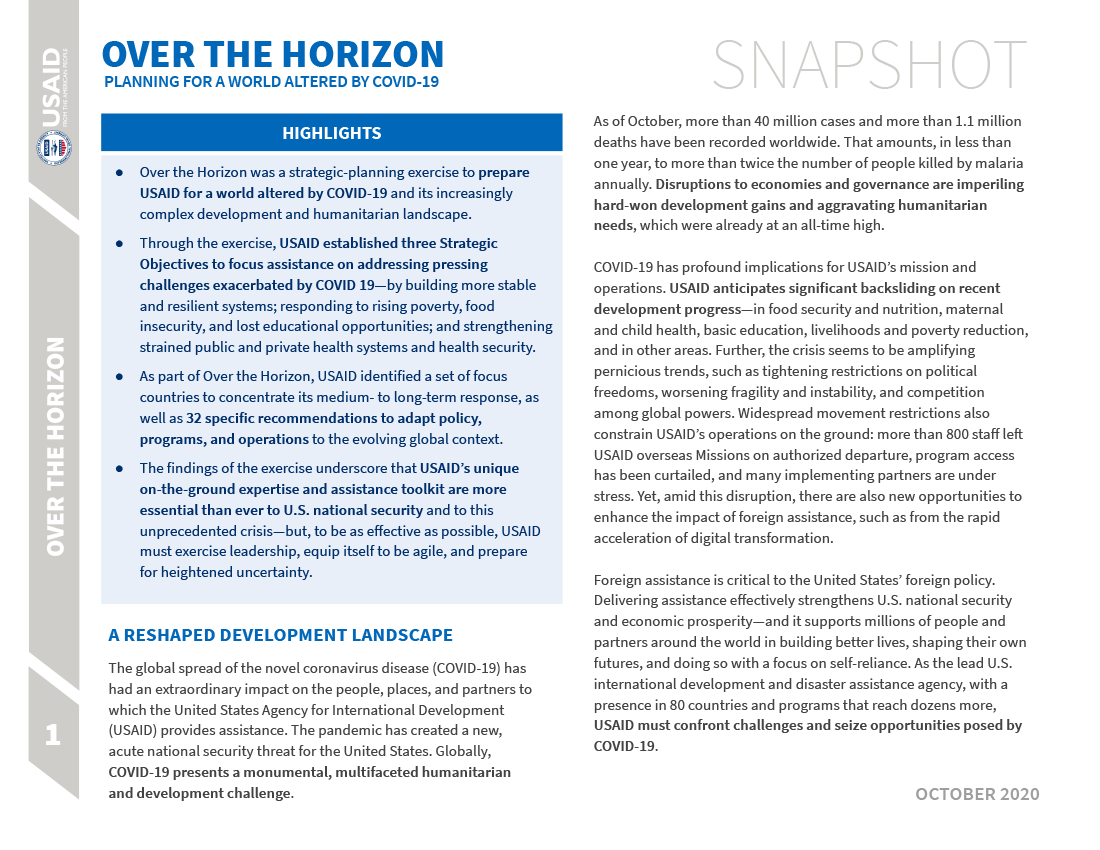 Over The Horizon: Snapshot