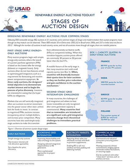 Renewable Energy Auctions Toolkit: Stages of Auction Design