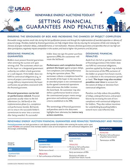 Renewable Energy Auctions Toolkit: Setting Financial Guarantees and Penalties